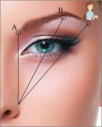 Wie macht man die Augenbrauen