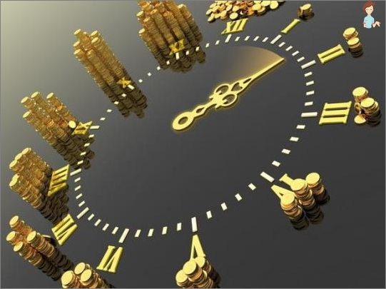 The best methods of time management for increasing the efficiency of work