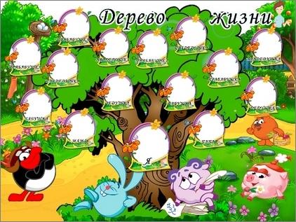 genealogijos medis