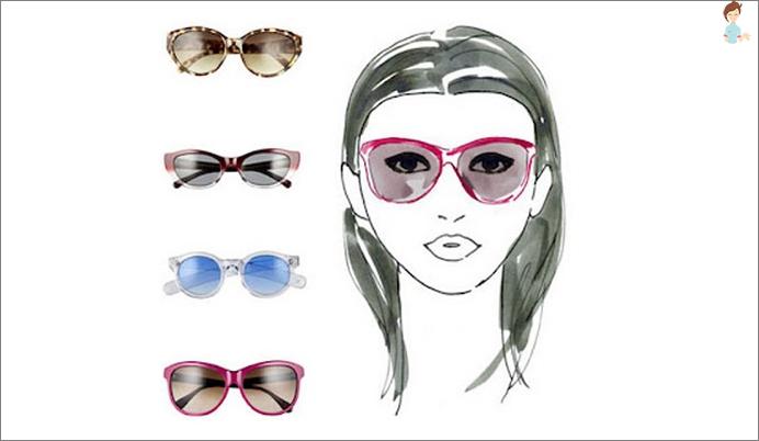 cf6fd564b984 Type af ansigt og solbriller -hvad solbriller passer dig