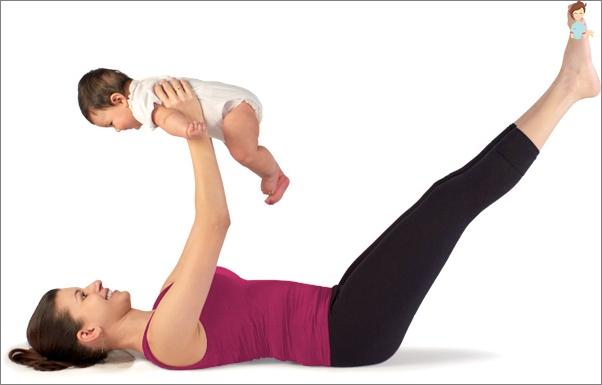 Pratimai po gimdymo
