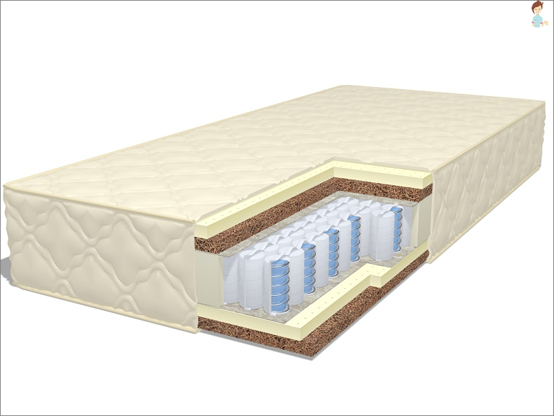 Orthopedic mattresses on the independent spring block