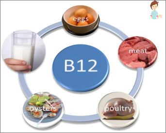 hvad hjælper b12 vitamin på
