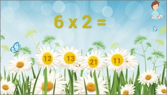 Helping your child to learn the multiplication table
