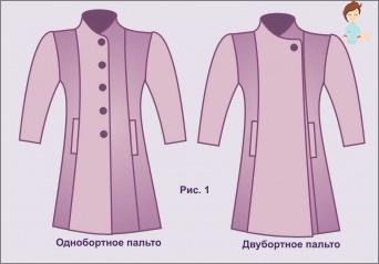 خياطة معطف المألوف دون نمط بيديه!