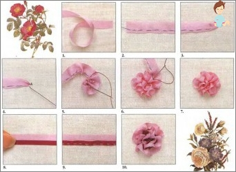 Unusual ornaments with own hands: flowers from a ribbon