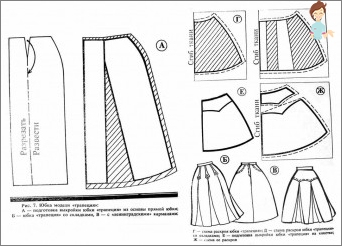 Skirt trapezoid: the bases of cutting and sewing