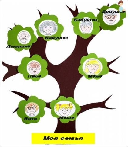 شجرة النسب