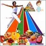 التغذية السليمة للجمال والصحة