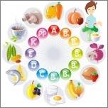 الأمراض مع نقص الفيتامينات