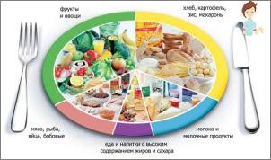 Wellness-Gesundheit