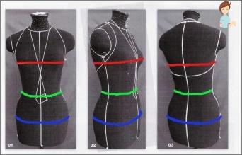 كيفية اطلاق النار على القياسات لفساتين الخياطة؟
