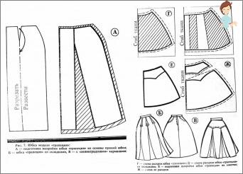 تنورة أرجوحة: أساسيات الدهنية والخياطة