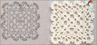 Erstellen Sie Strickkleidung mit Ihren eigenen Händen
