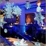 كيف نحتفل بالعام الجديد في منطقة موسكو 2013?